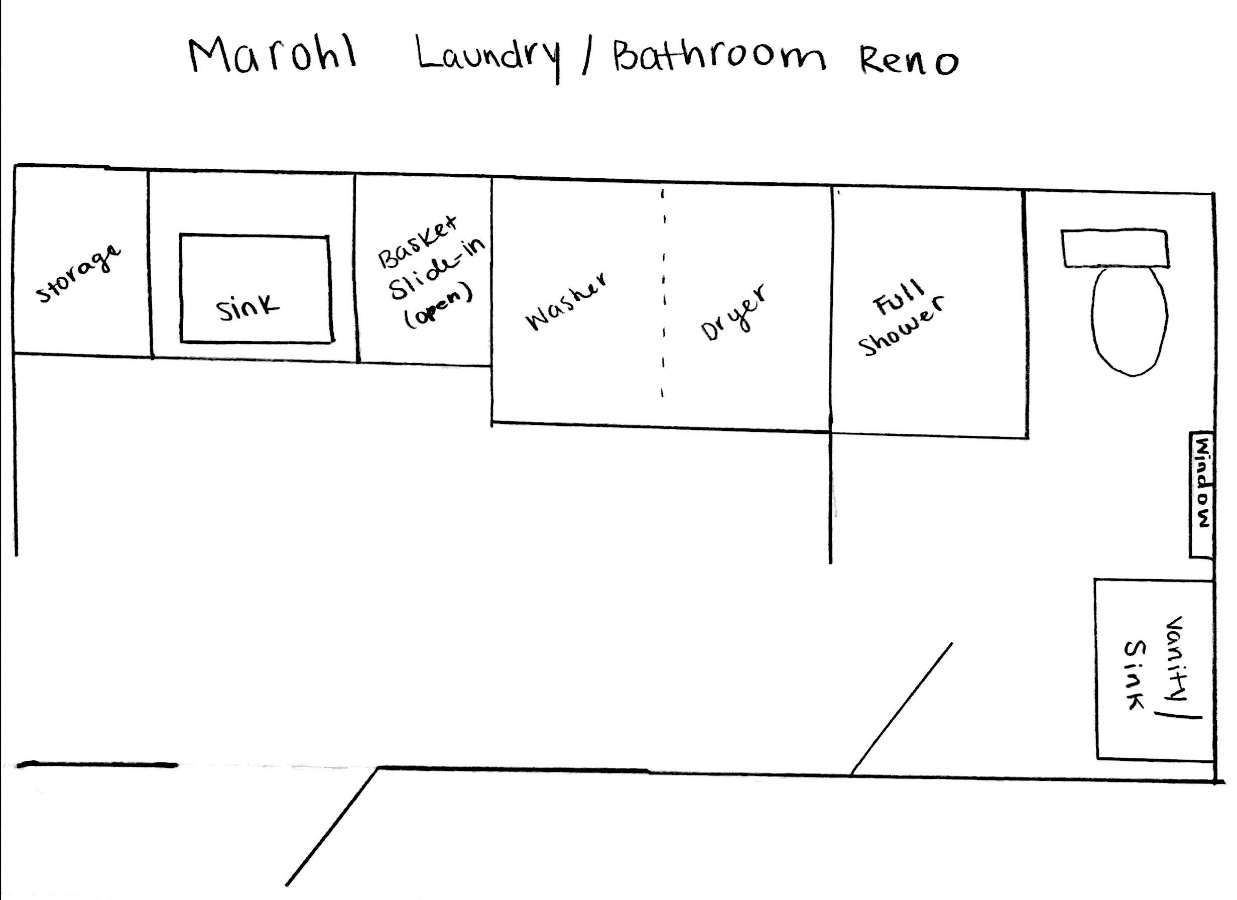Laundry room layout home layouts floor plans carpets plus for Laundry room floor plan example